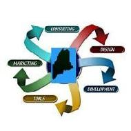 Business Networking Services